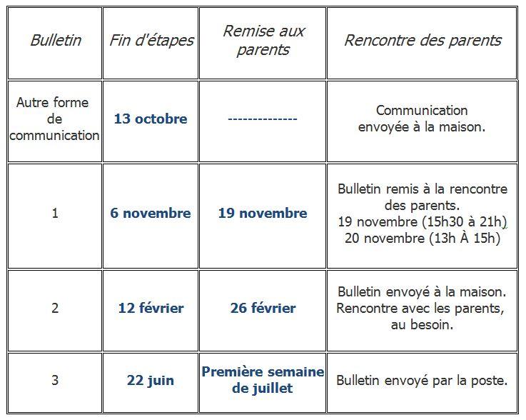 Remise des bulletins - école Laurentide